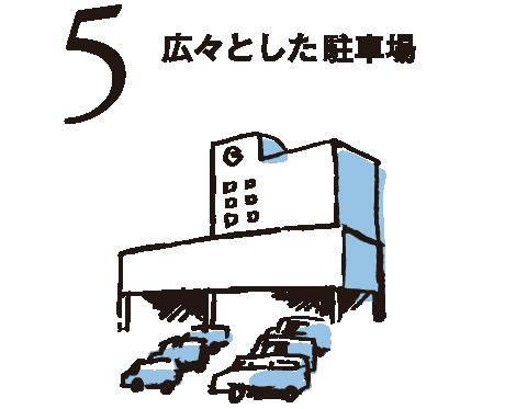 5.広々駐車場